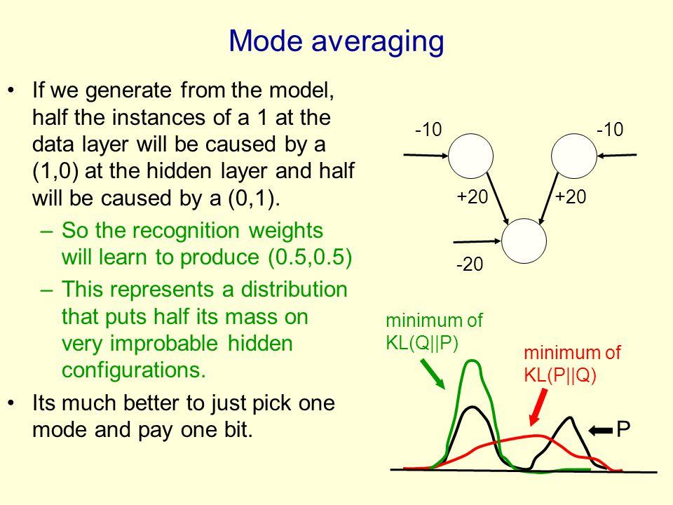 Mode averaging