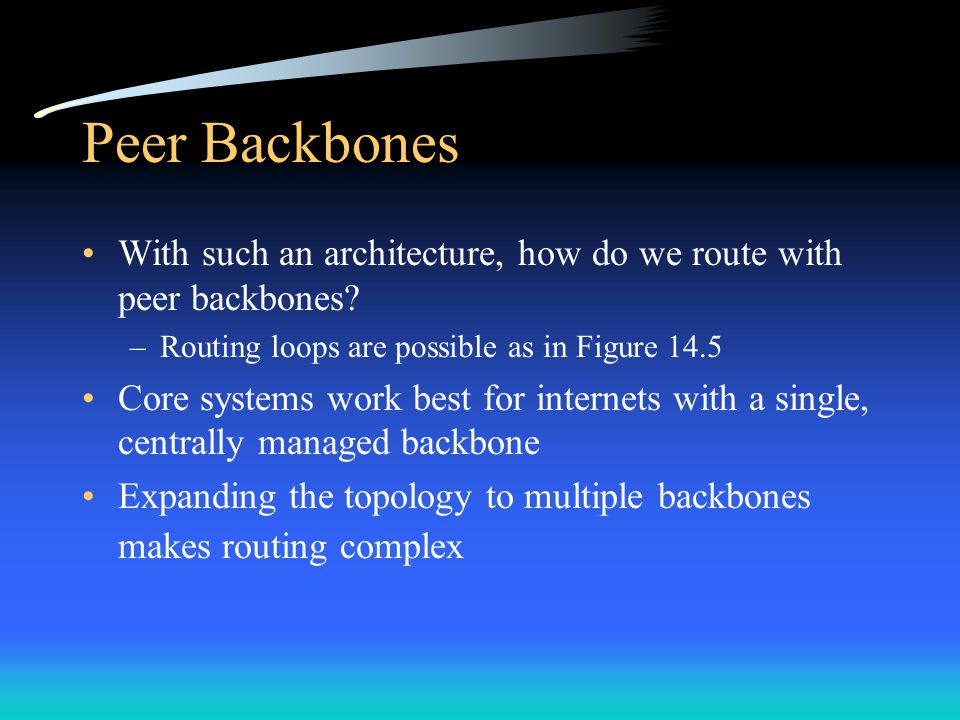 Peer Backbones With such an architecture, how do we route with peer backbones Routing loops are possible as in Figure 14.5.