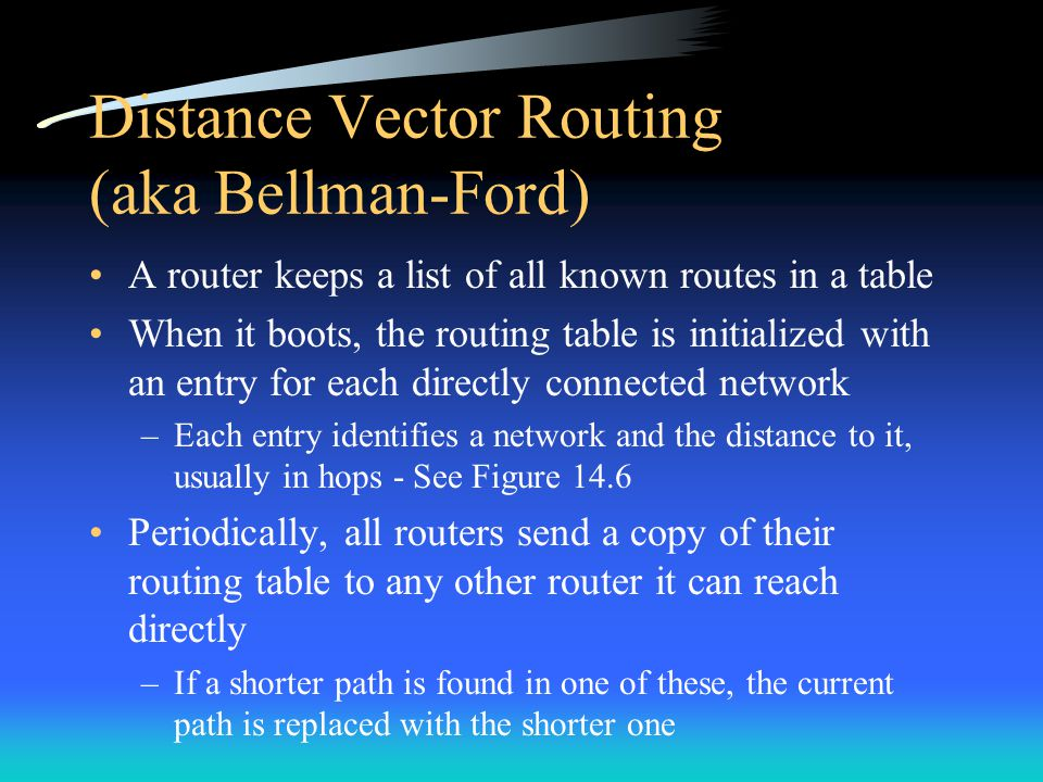Distance Vector Routing (aka Bellman-Ford)