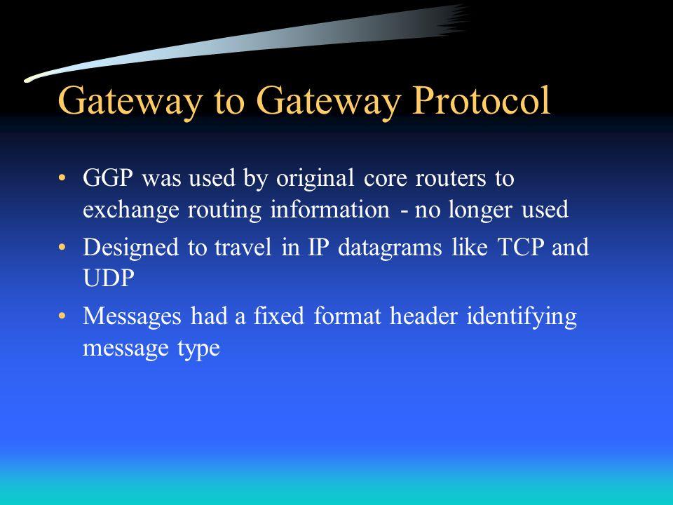 Gateway to Gateway Protocol