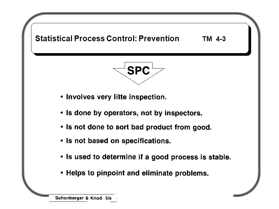 Statistical Process Control: Prevention TM 4-3