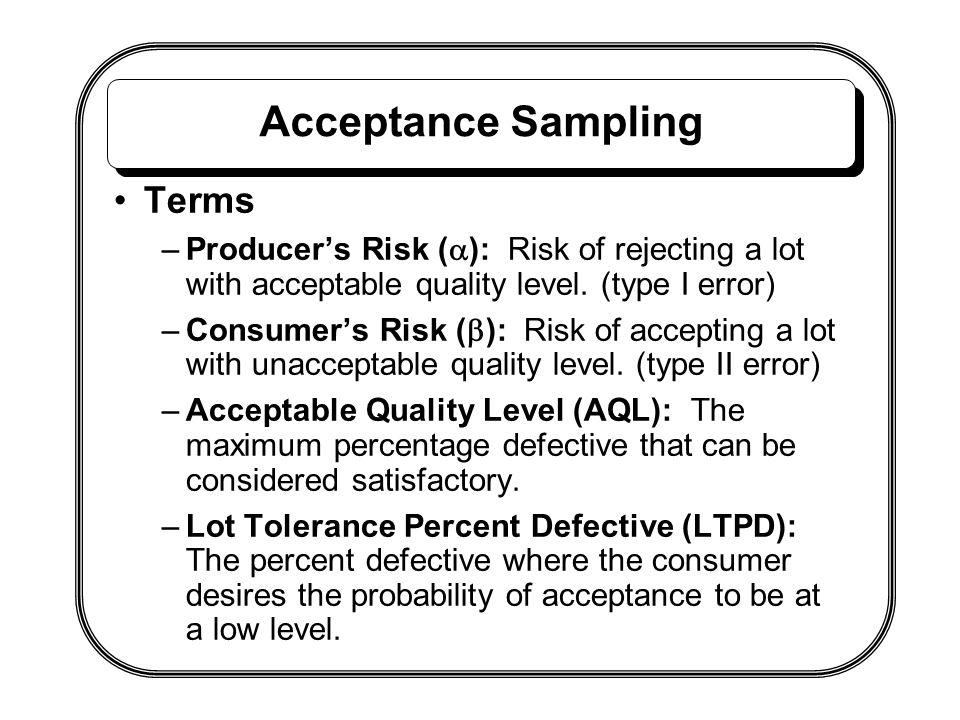 Acceptance Sampling Terms