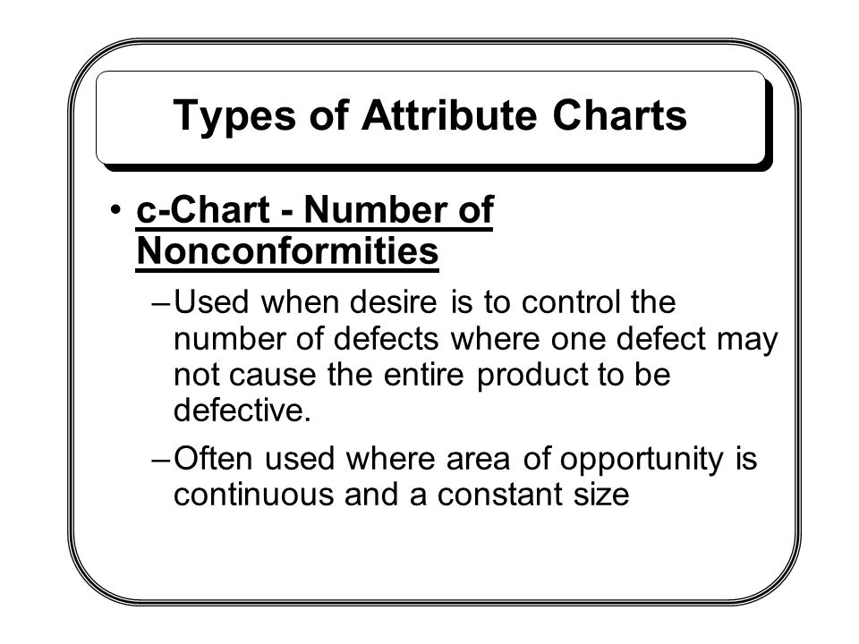Types of Attribute Charts