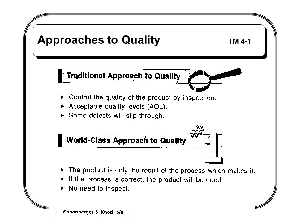 Approaches to Quality TM 4-1