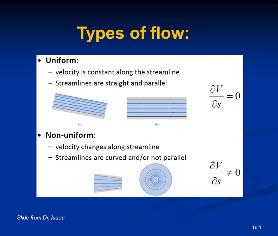 Types of flow: Slide from Dr. Isaac