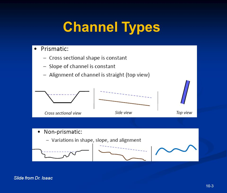Channel Geometry Channel geometry encompasses all characteristics that define the channel geometry.