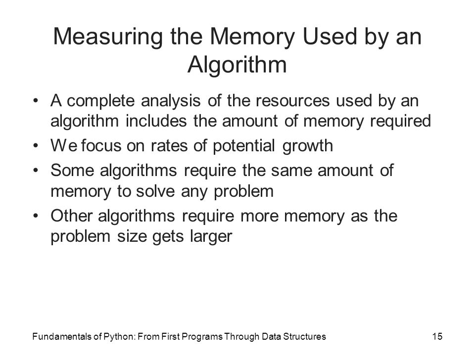 Measuring the Memory Used by an Algorithm