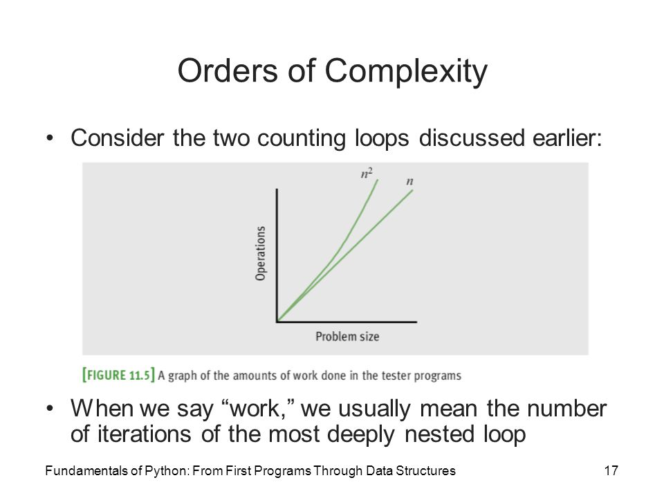 Orders of Complexity Consider the two counting loops discussed earlier: