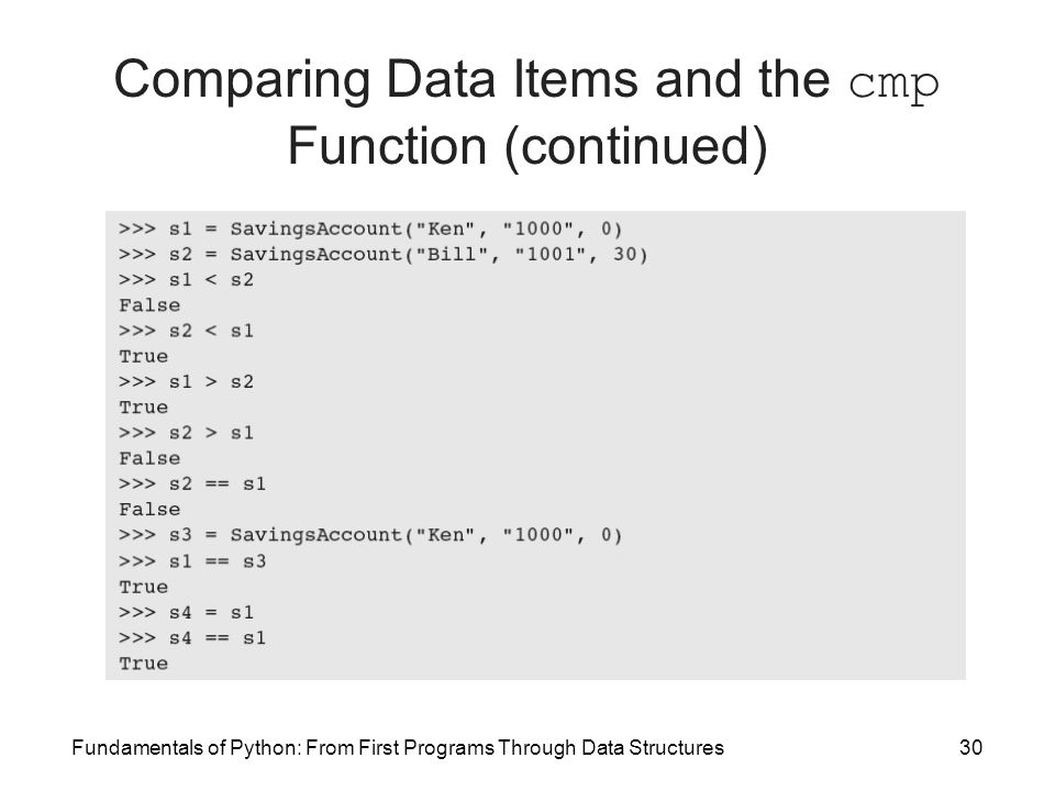 Comparing Data Items and the cmp Function (continued)