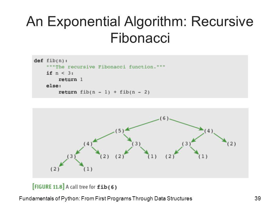 An Exponential Algorithm: Recursive Fibonacci