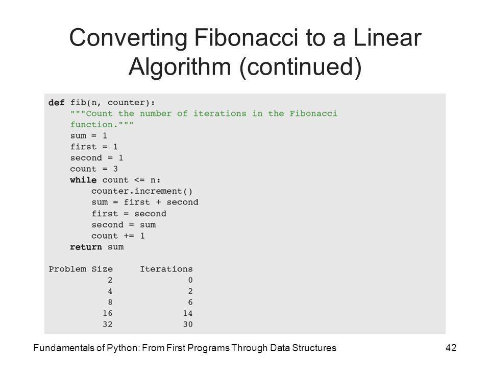 Converting Fibonacci to a Linear Algorithm (continued)
