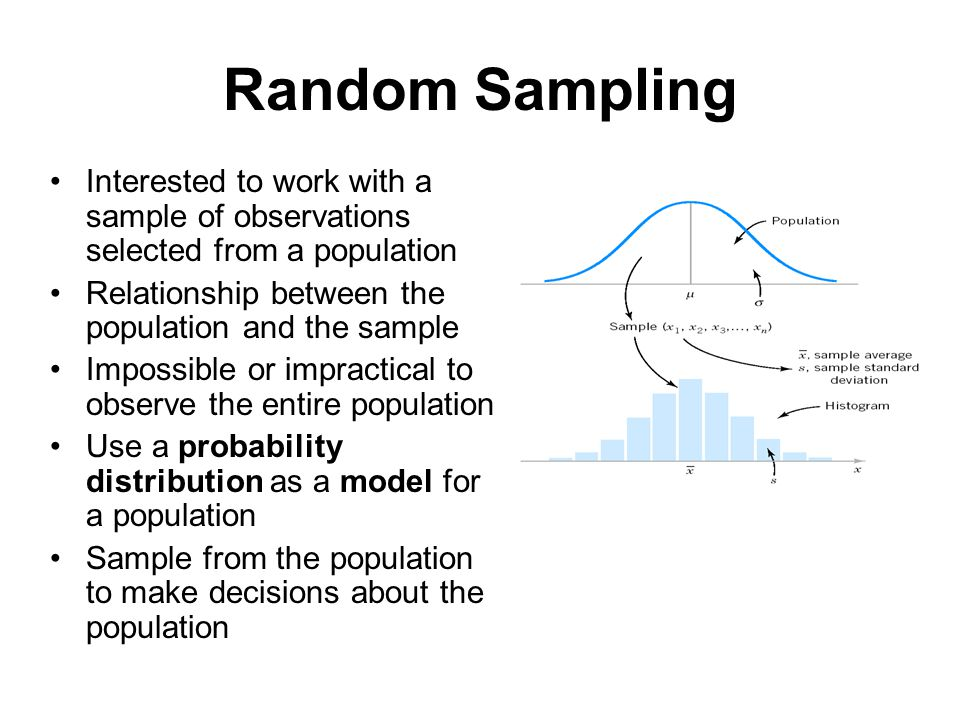 Random Sampling Interested to work with a sample of observations selected from a population. Relationship between the population and the sample.