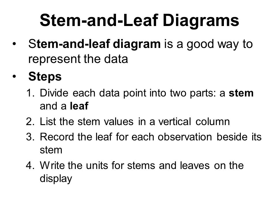 Stem-and-Leaf Diagrams