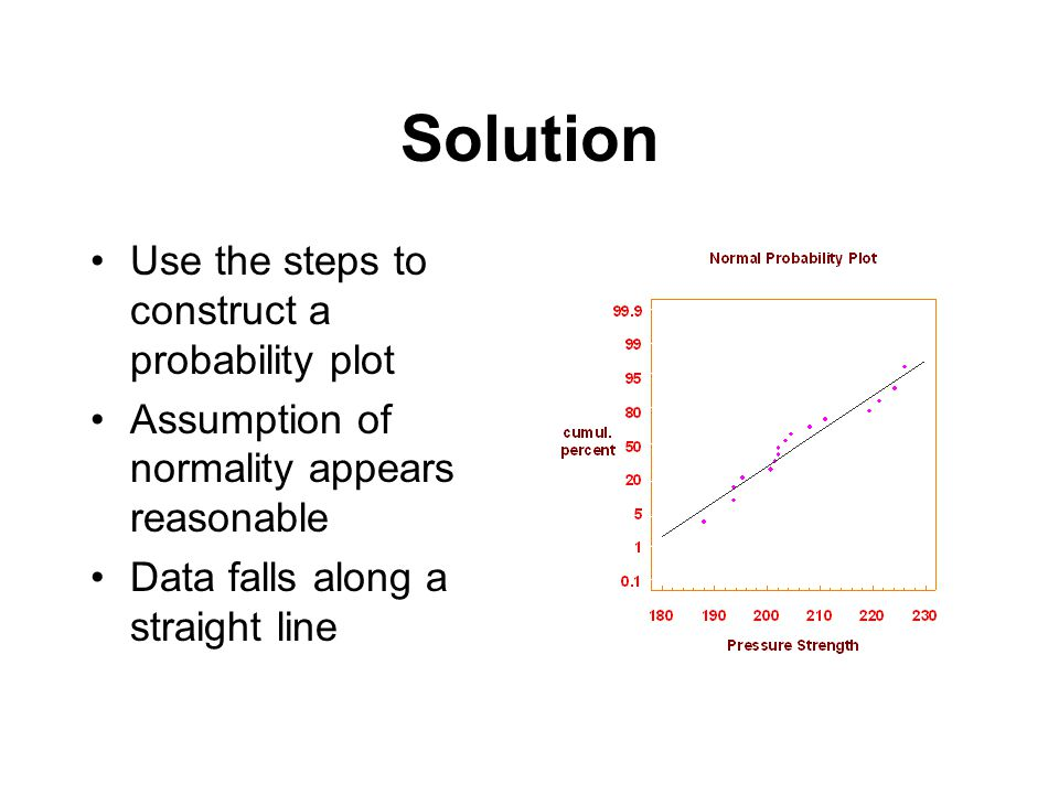 Solution Use the steps to construct a probability plot