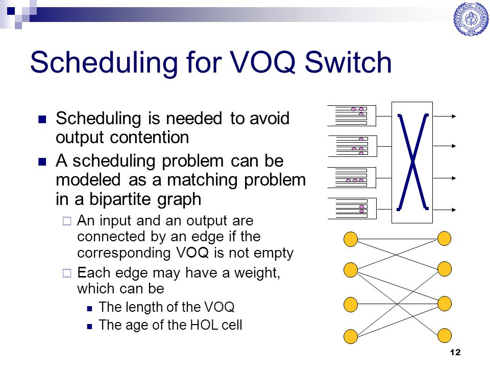 Scheduling for VOQ Switch
