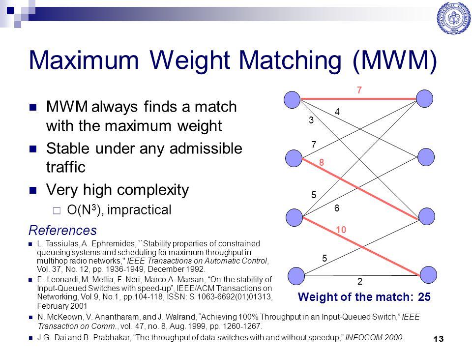 Maximum Weight Matching (MWM)