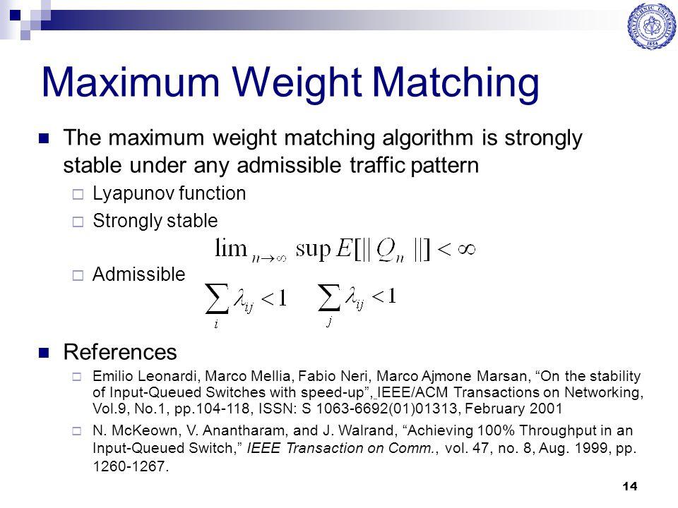 Maximum Weight Matching