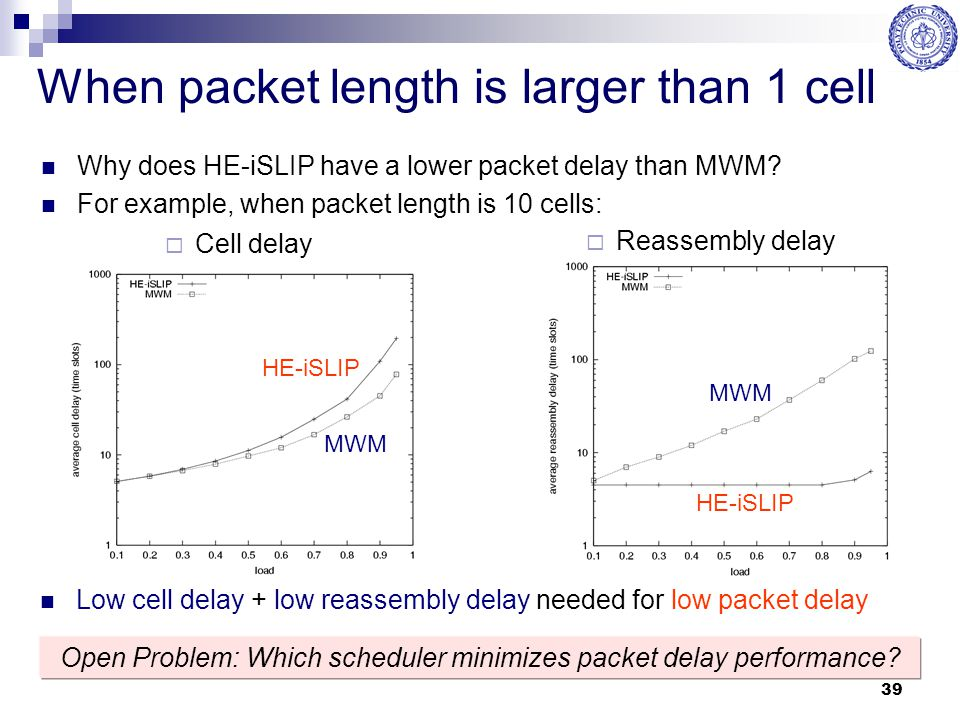When packet length is larger than 1 cell