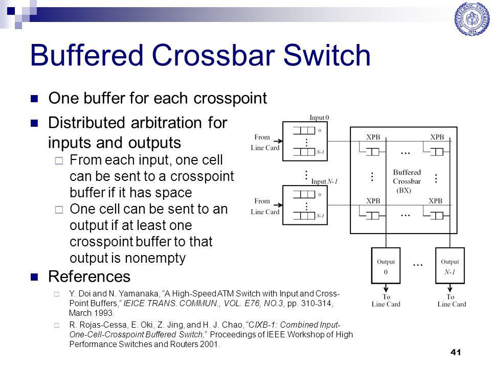 Buffered Crossbar Switch