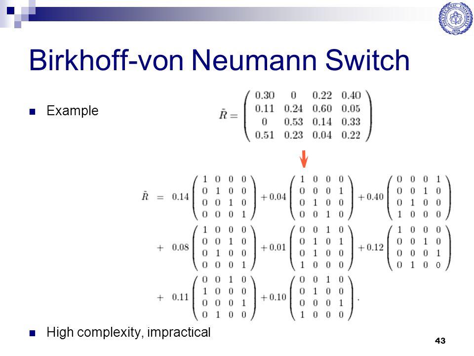Birkhoff-von Neumann Switch