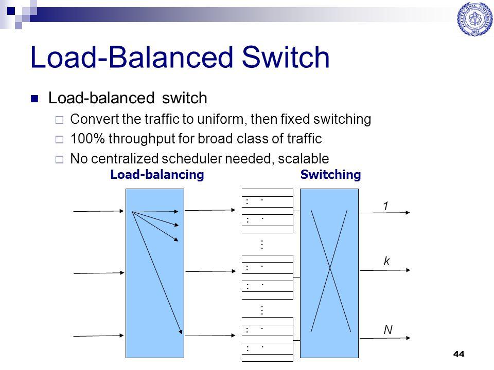 Load-Balanced Switch Load-balanced switch
