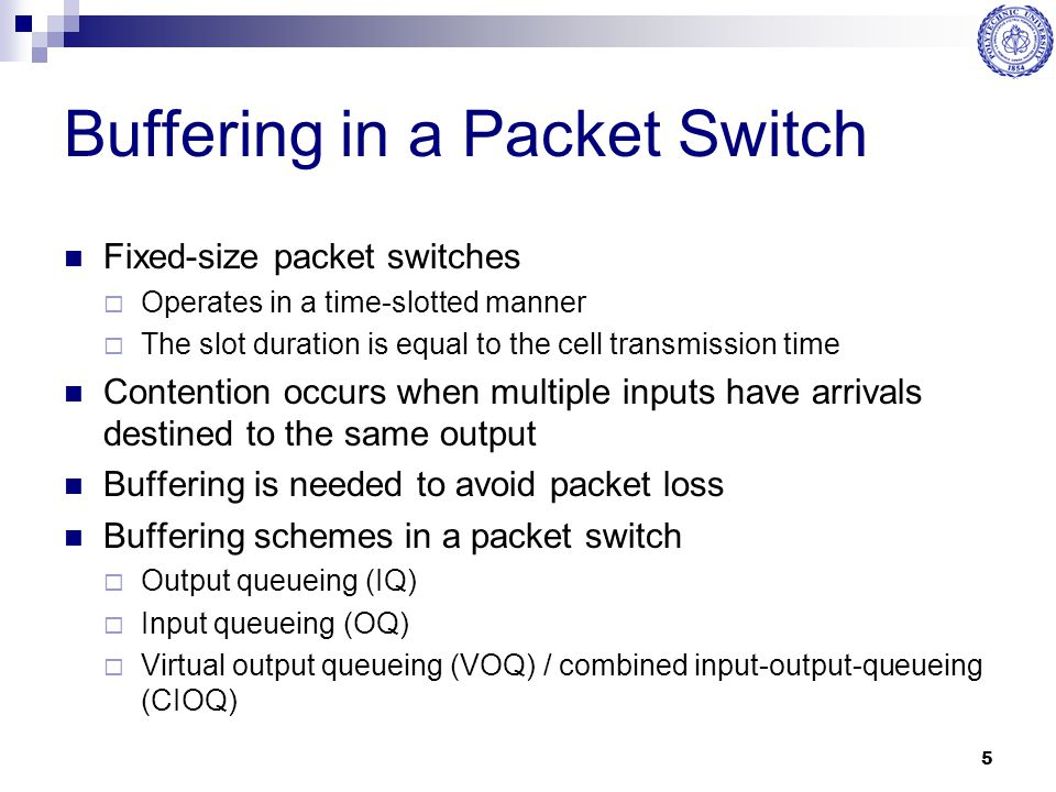 Buffering in a Packet Switch