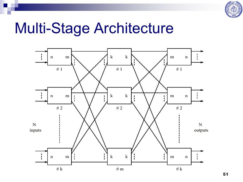 Multi-Stage Architecture