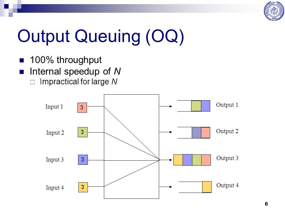 Output Queuing (OQ) 100% throughput Internal speedup of N