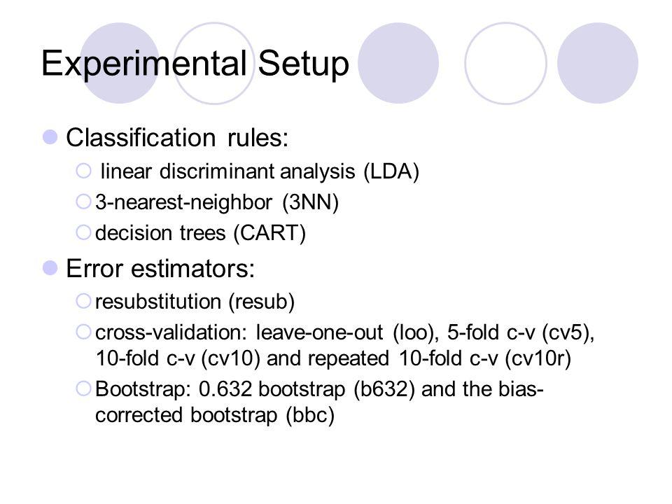 Experimental Setup Classification rules: Error estimators: