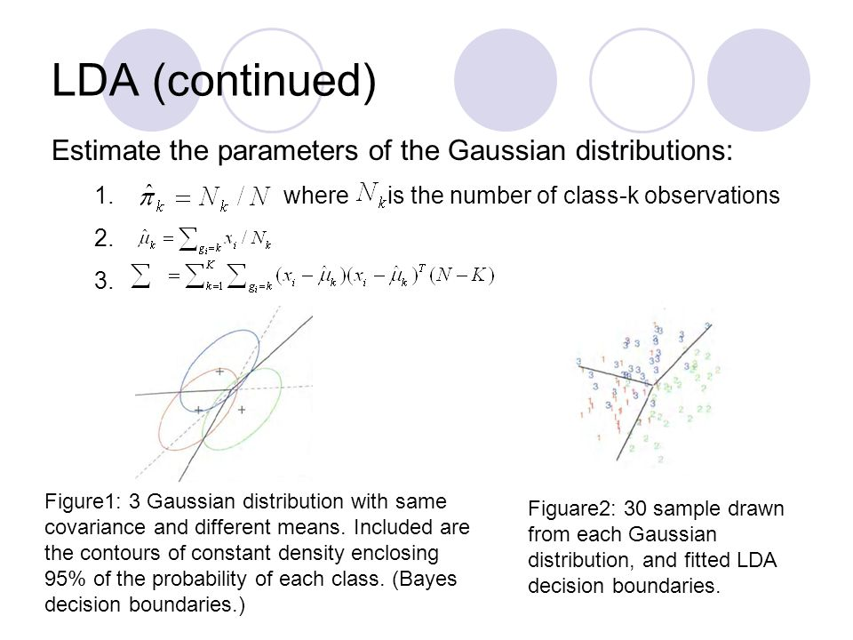 LDA (continued) Estimate the parameters of the Gaussian distributions: