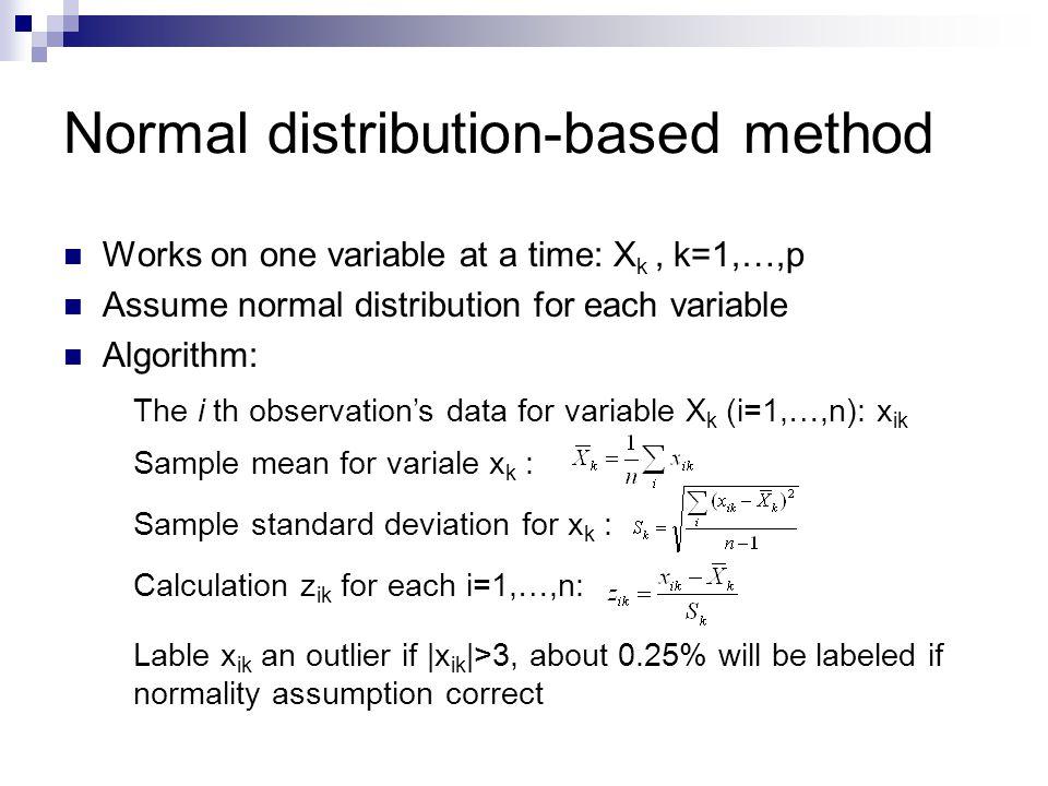 Normal distribution-based method