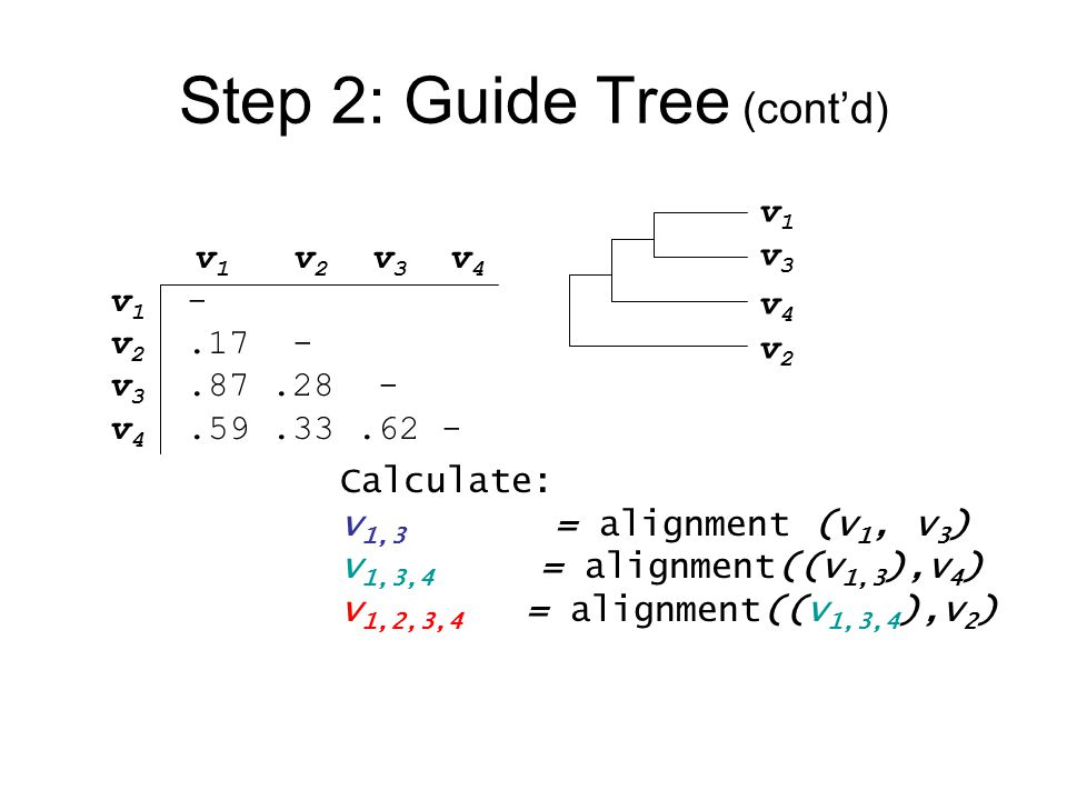Step 2: Guide Tree (cont'd)
