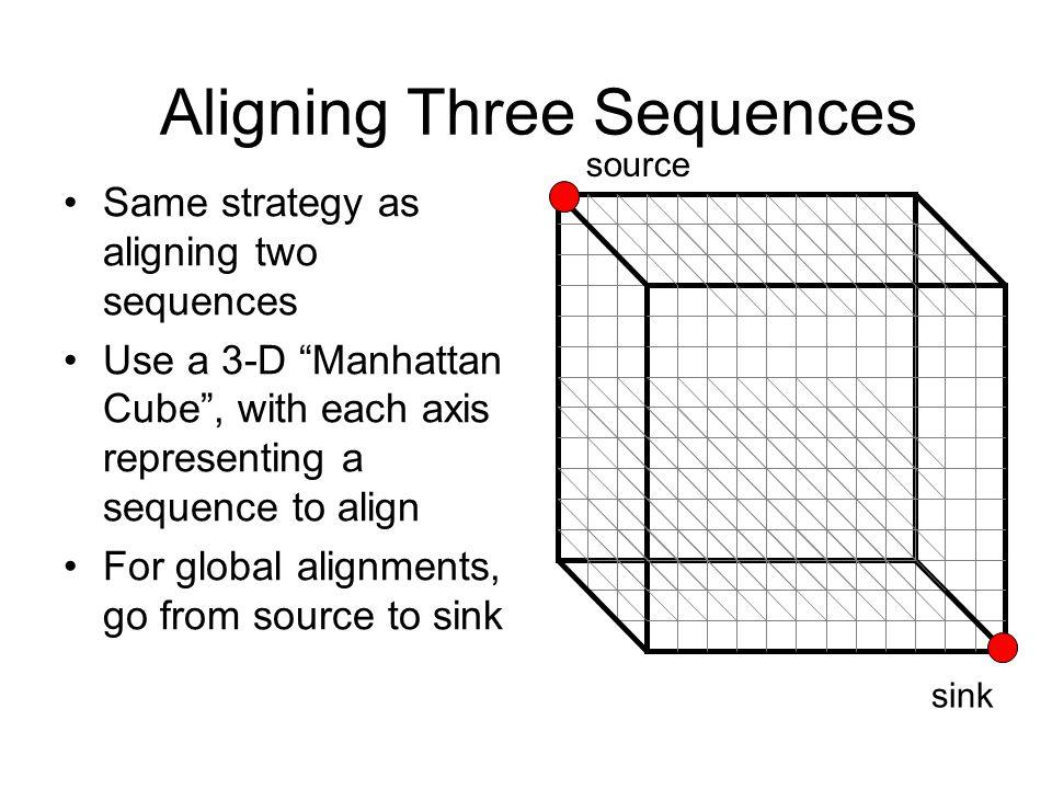 Aligning Three Sequences