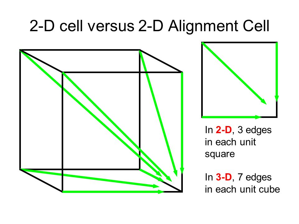 2-D cell versus 2-D Alignment Cell