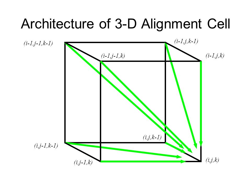 Architecture of 3-D Alignment Cell