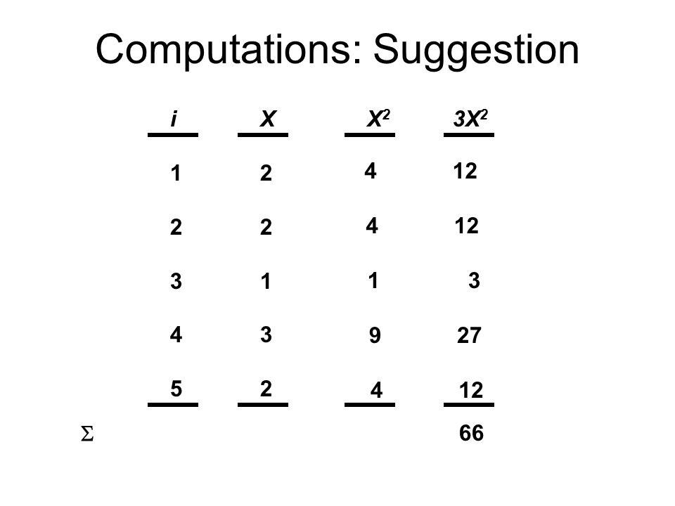 Computations: Suggestion