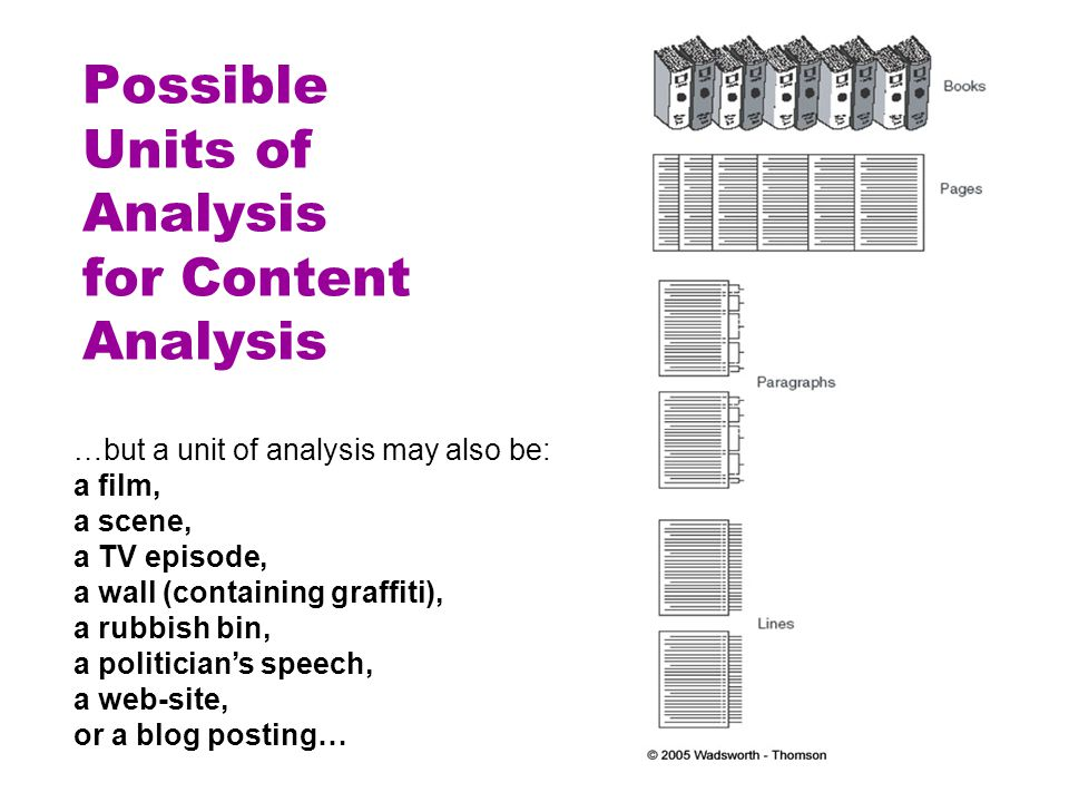 Possible Units of Analysis for Content Analysis
