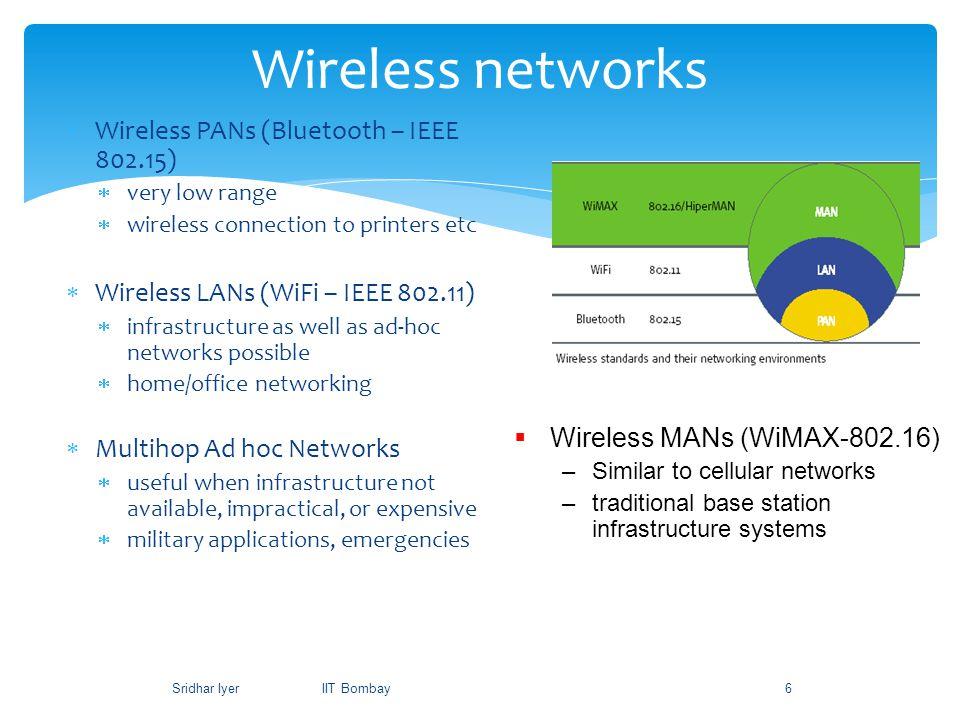 Wireless networks Wireless PANs (Bluetooth – IEEE 802.15)