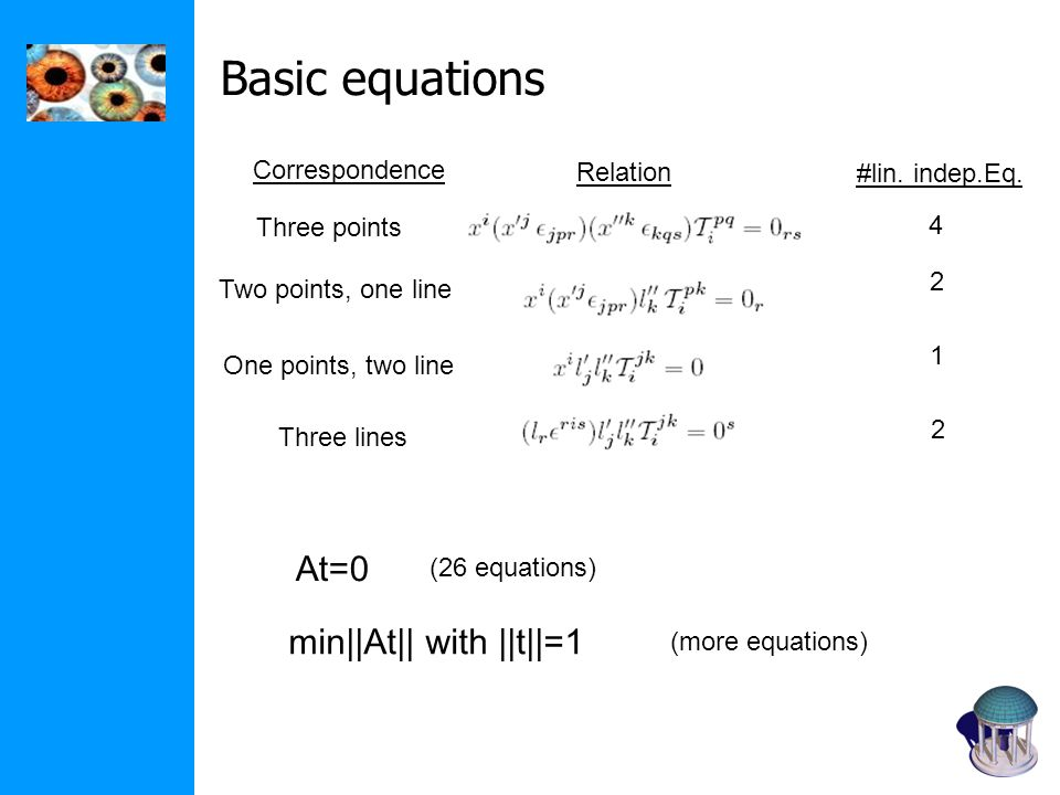 Basic equations At=0 min||At|| with ||t||=1 Correspondence Relation