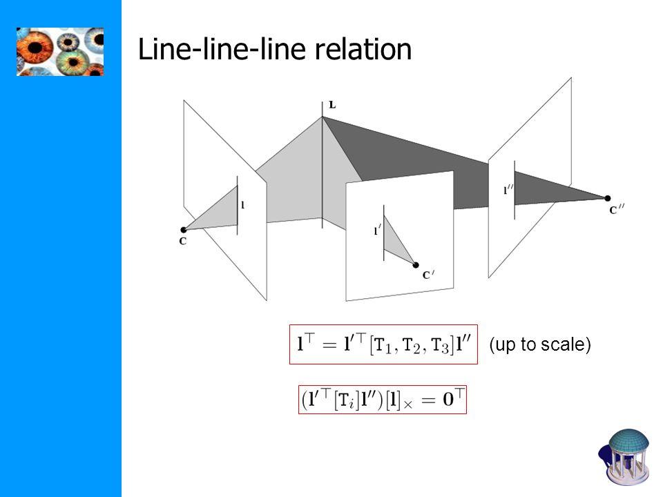 Line-line-line relation