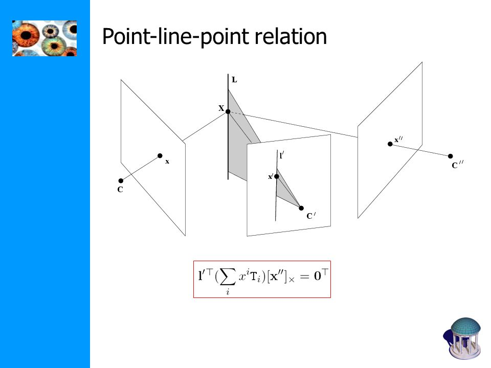 Point-line-point relation