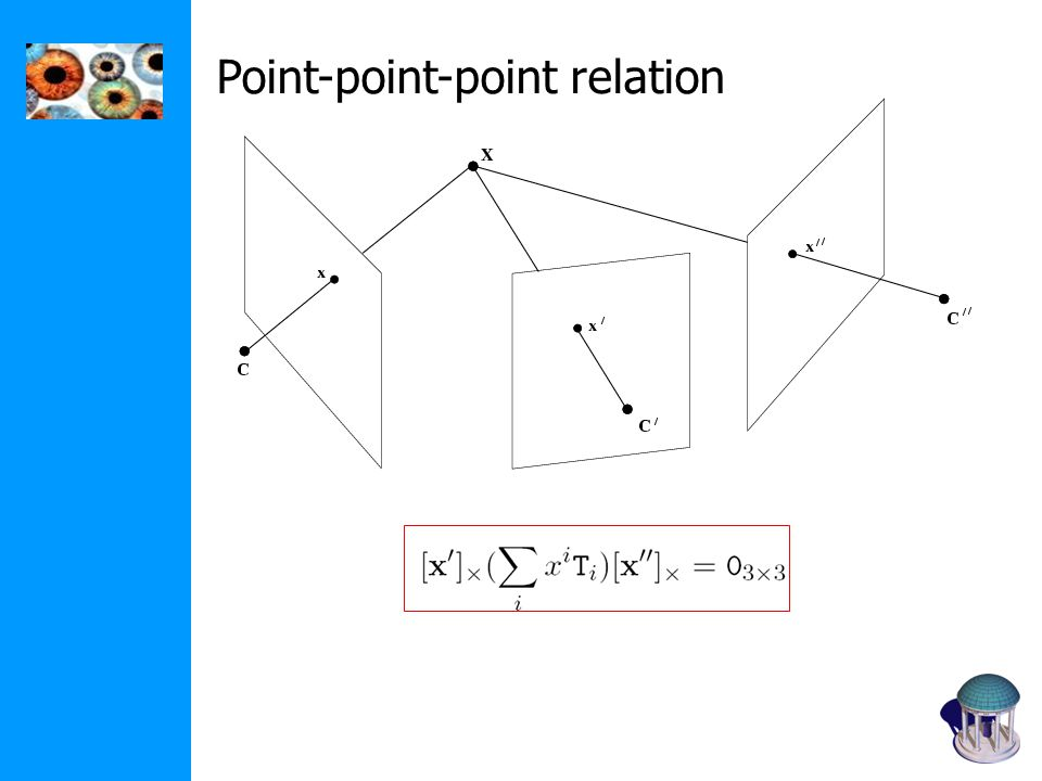 Point-point-point relation