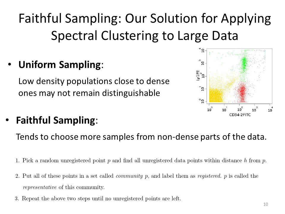Faithful Sampling: Our Solution for Applying Spectral Clustering to Large Data