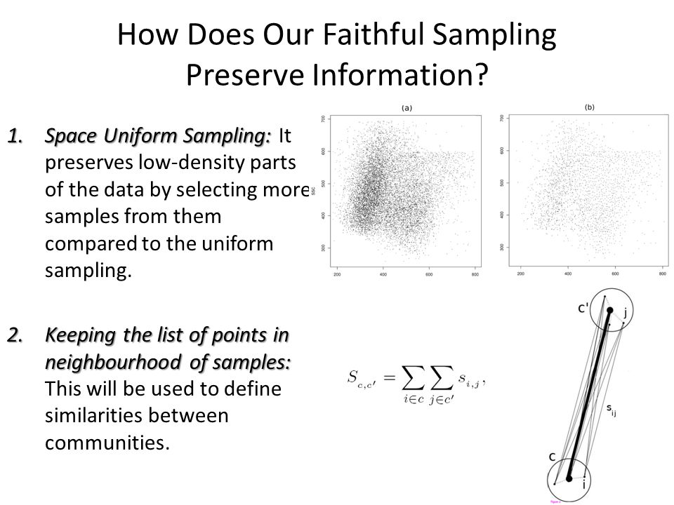 How Does Our Faithful Sampling Preserve Information