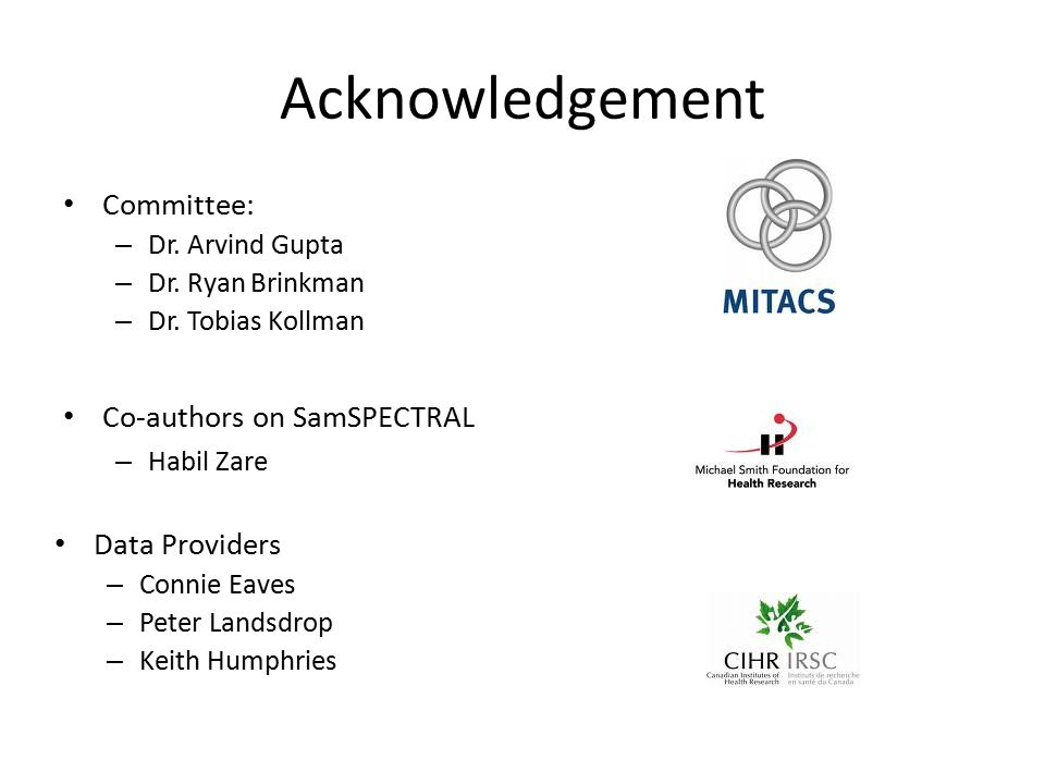 Acknowledgement Committee: Co-authors on SamSPECTRAL Data Providers
