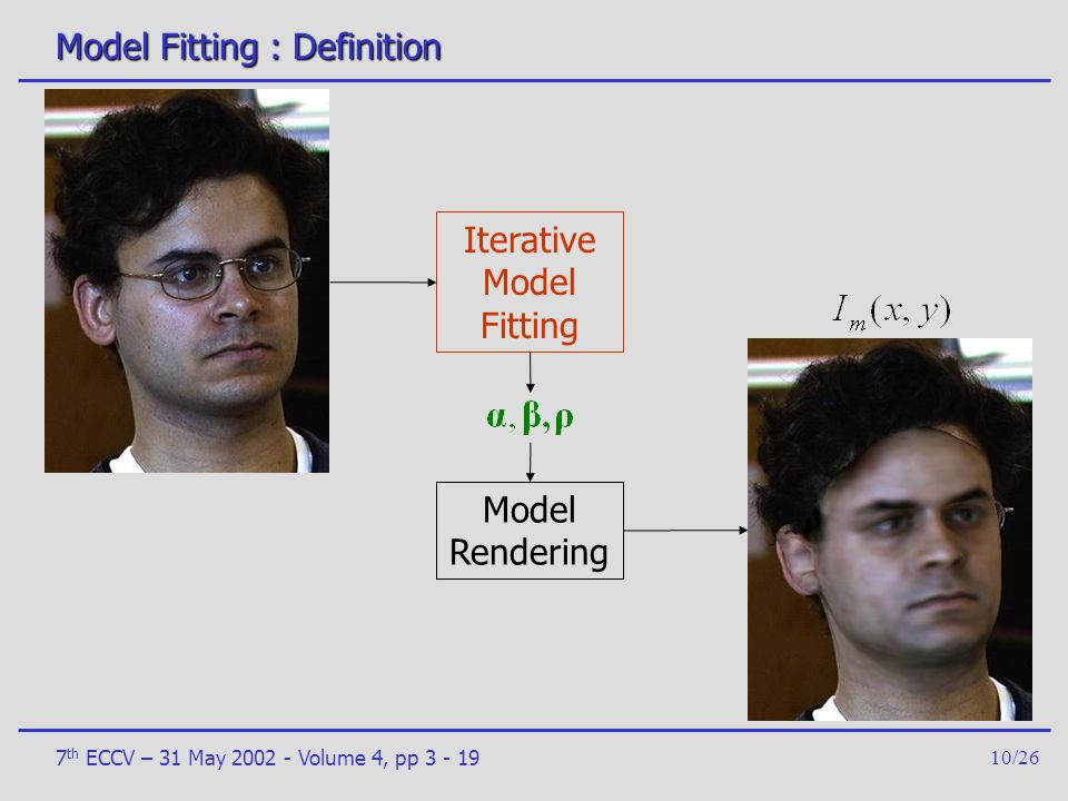 Model Fitting : Definition