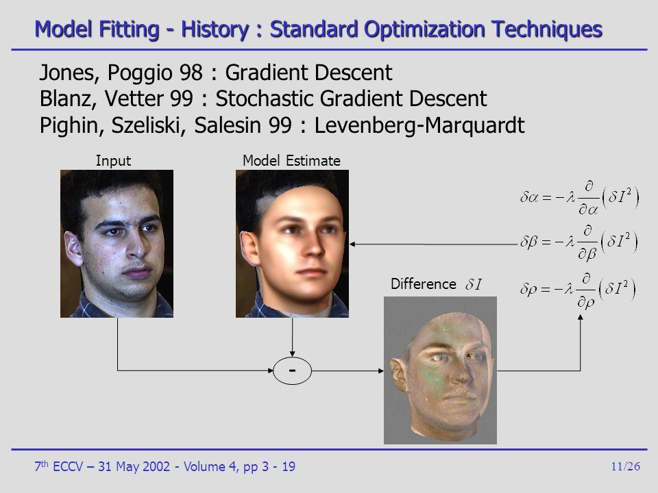 Model Fitting - History : Standard Optimization Techniques