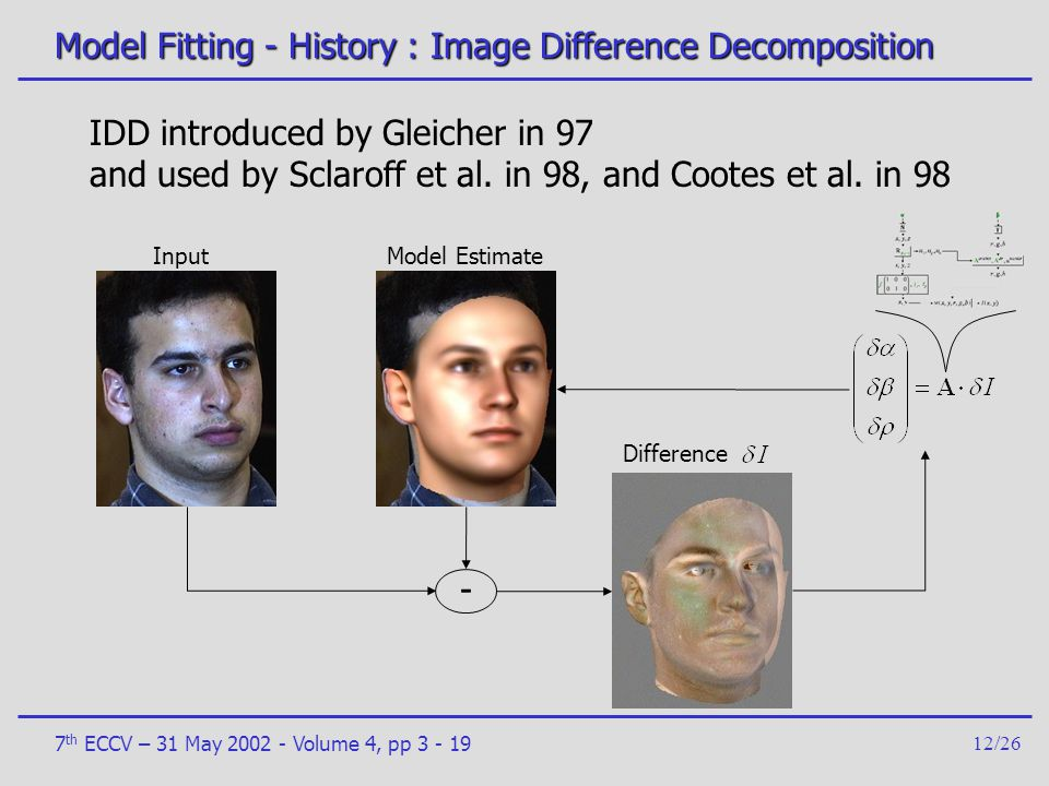 Model Fitting - History : Image Difference Decomposition