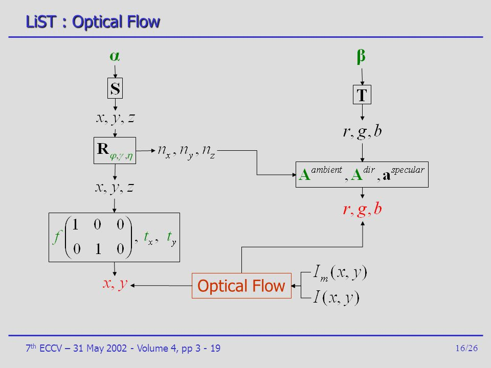 LiST : Optical Flow Optical Flow