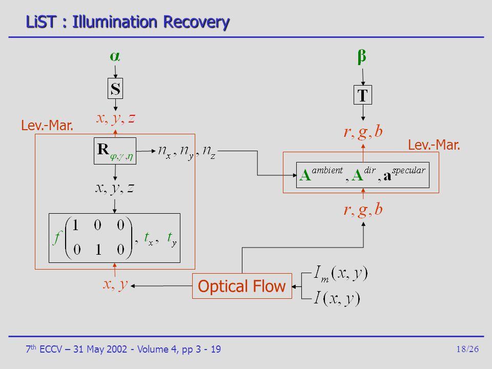 LiST : Illumination Recovery